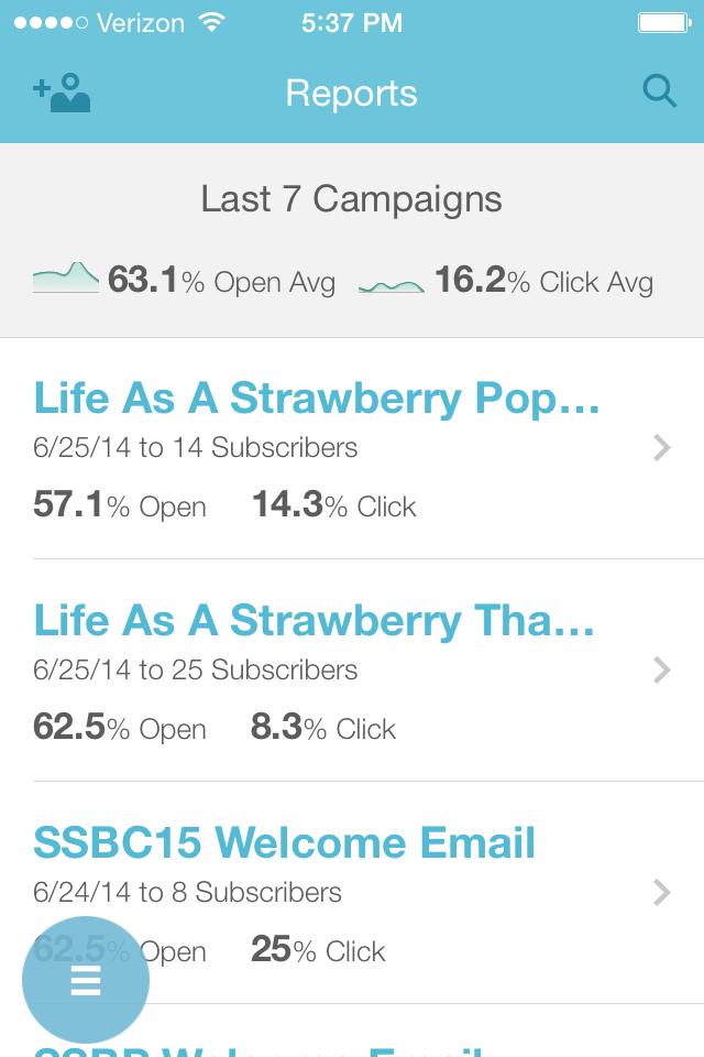 My MailChimp App Campaign Analytics